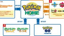 ポケモンHOMEは2月開始、有料プラン年1960円。GTS復活、ポケモンGO対応など詳細公開