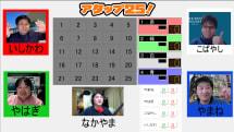 Zoom飲みで「アタック25」ふうのクイズ大会をやったら楽しかった!:旅人目線のデジタルレポ 中山智
