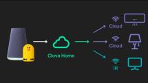 4Kレグザも音声で操作。LINE Clova操作の対応モデルが東芝やシャープ製品などに拡大