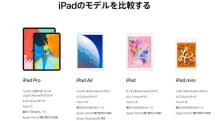 iPadはどれを買う?新iPad Air、新iPad miniが加わった全5機種の選びかた