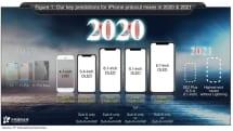 iPhone2021年モデルの1つはLightning廃止で完全ワイヤレス? iPhone SE2 Plus(仮)が登場の可能性も