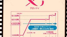 2010年12月24日、ドコモのLTE通信サービス「Xi」が提供開始になりました:今日は何の日?
