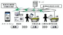 QRコード鉄道乗車券、阪神電鉄も実証実験へ。実用化に向けた動きが加速