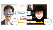 自分の顔に他者の口の動きと顔の表情を再現する新技術、ドコモとH2Lが共同開発