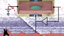 World's smallest FM transmitter built with graphene, ruined by Psy