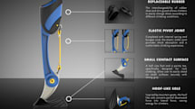 Goat-inspired prosthetic leg will give rock climbers better footing