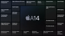 Apple on designing the A14 Bionic for the iPad Air and beyond