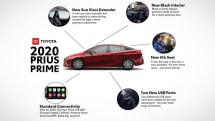 Toyota's 2020 Prius Prime arrives with CarPlay and Alexa