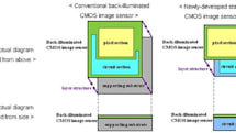 Sony's new cameraphone CMOS jams bigger gear into the same space (video)