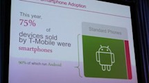 T-Mobile: 90 percent of 2011 smartphone sales were Android, 'ball is in Apple's court for iPhone 5'