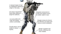 Warrior Web from DARPA aims to boost muscles, reduce fatigue and injury (video)