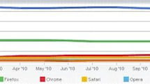 Chrome closes out the year with ten percent browser share, gains at expense of IE