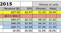 Wall Street analysts make their final Q1 2015 predictions for Apple