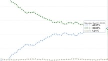 The streams crossed: Mixpanel shows iOS 7 adoption rate now surpasses iOS 6 (Updated)