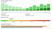 Google PowerMeter comes to Blue Line Innovations' PowerCost Monitor