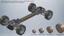 Trexa's EV platform comes out of its shell, reveals its true torque-tube nature