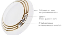 The power of tears: Why Google has its eye on smart contact lenses