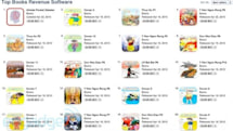 Inexplicable rise in iPhone dev's App Store sales connected to iTunes account hacks? (update)