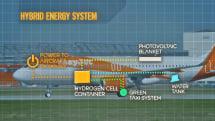 easyJet's hybrid plane design has a hydrogen fuel cell inside