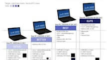 ASUS' Eee PC roadmap leaks: Ion-boasting netbooks, multitouch T91 coming soon?