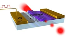 Graphene-powered web could download 3-D movies in seconds, give MPAA nightmares