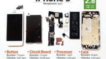 iPhone 5 chemical study shows a green Apple, leaves room for improvement