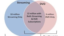 Netflix rises to 25 million subscribers in Q2, thinks DVD business has already peaked