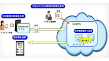 NEC's Gaziru takes image recognition to the cloud, looks a lot like Goggles (video)