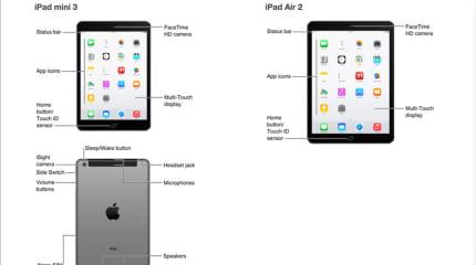 速報:アップル、iPad Air 2と iPad mini 3をフライング公開。Touch IDセンサ採用