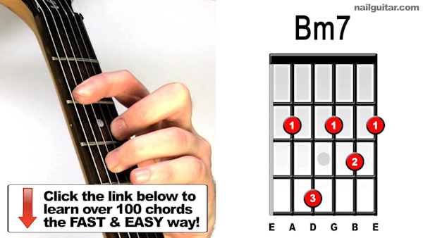How To Play The Bm7 Guitar Chord Aol