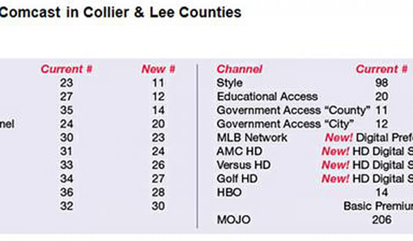 Comcast adds a few to HD lineup in Naples, Florida