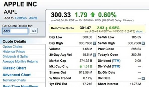 Boom! AAPL share price over $300 for the first time today