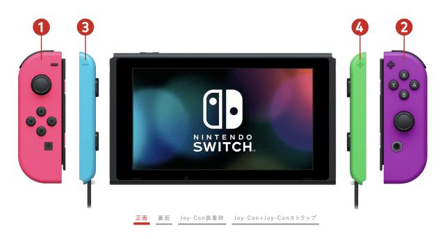 Nintendo Switch Custom Bundle