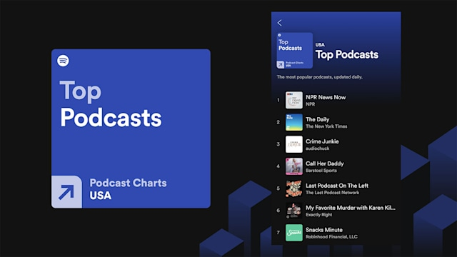 Podcast Charts Spotify