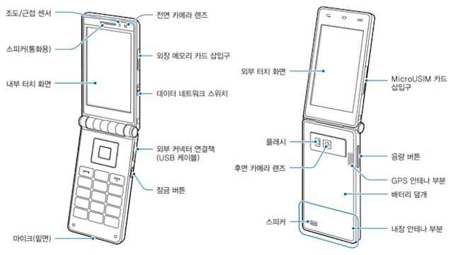 Leaked Samsung 'Galaxy Folder' suggests return of the dual