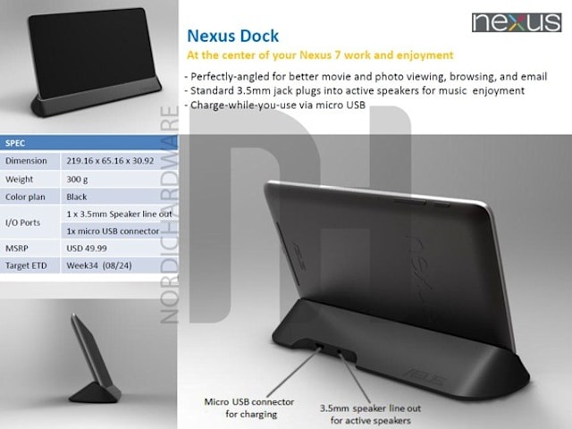 Nexus 7 dock and covers leak, promise high style in small