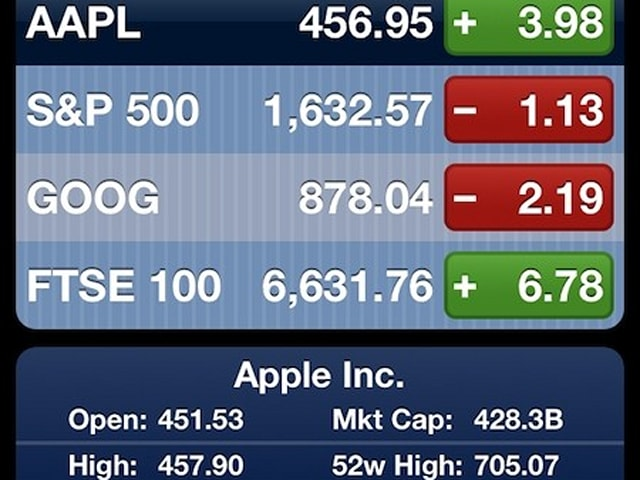 Iphone 101 Getting More Out Of Apples Stocks App On Ios