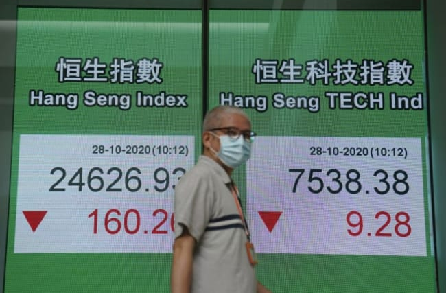 Global markets plunge as virus fears drag FTSE to six-month low