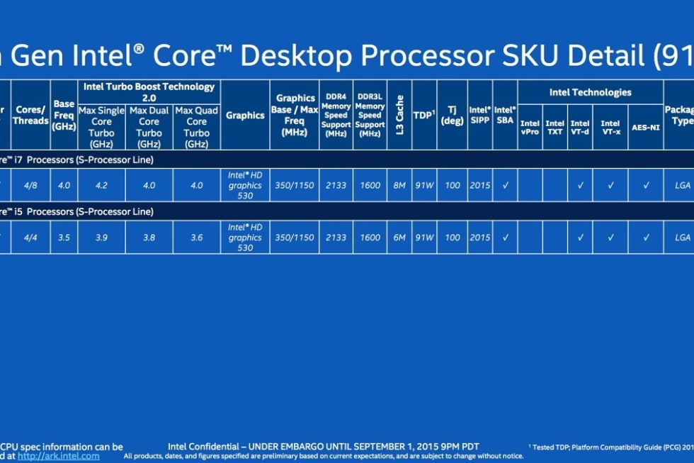 Intel 6th-gen Core (Skylake) processor lineup