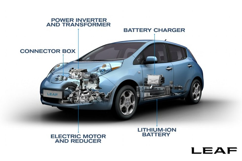 Nissan Leaf Launches In Europe Takes Us For A Drive