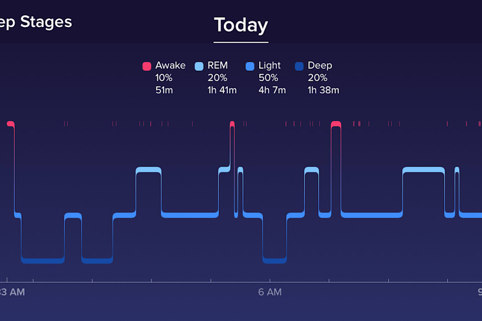 Fitbits New Sleep Tracking Feature Works Well Most Of The Time