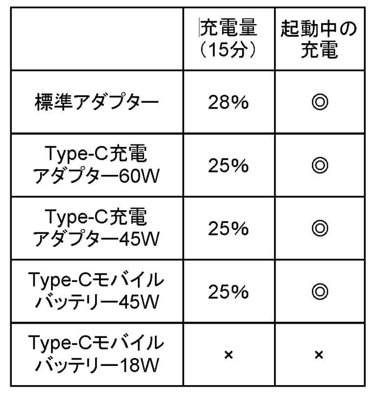Type-C-MageSafe2
