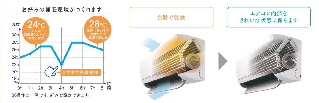 Iris Air Conditioner 2019 AW