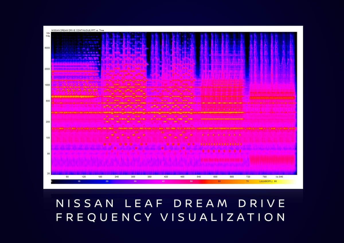 Nissan Dream Drive
