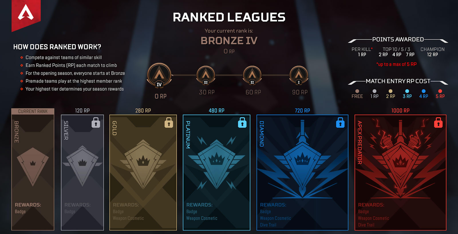 Apex Legends 2 Ranked Leagues