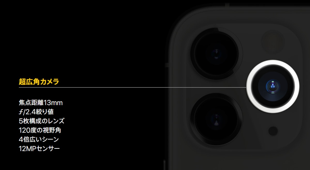 iPhone11SuperWide