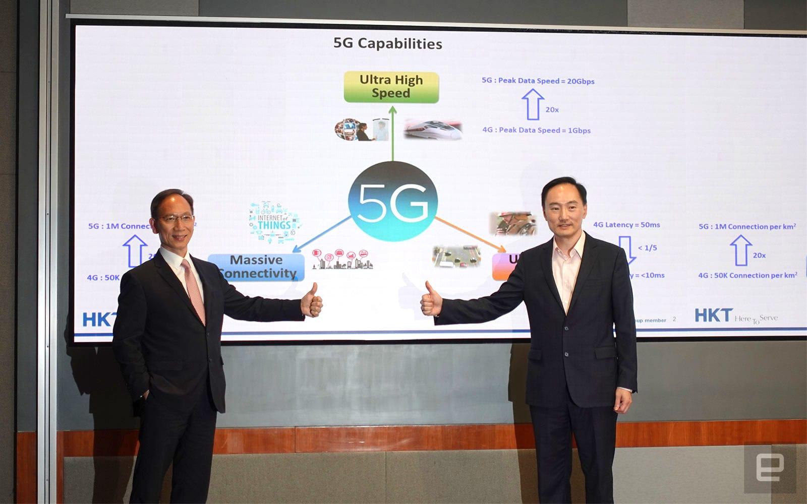 HKT 5G 科技嘉年華