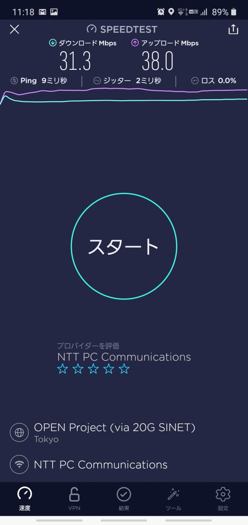 Telework Network