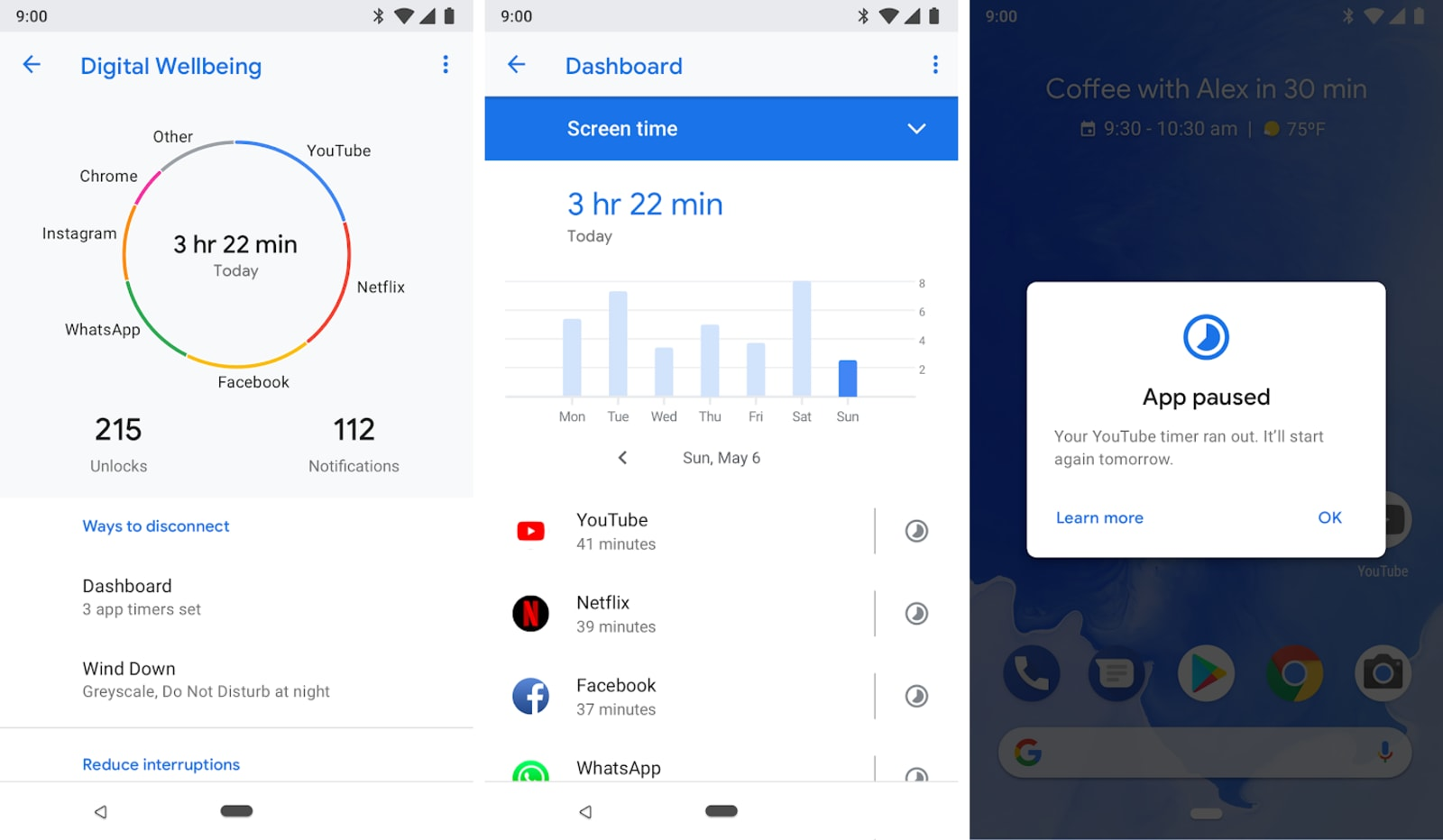 Digital Wellbeing in Android