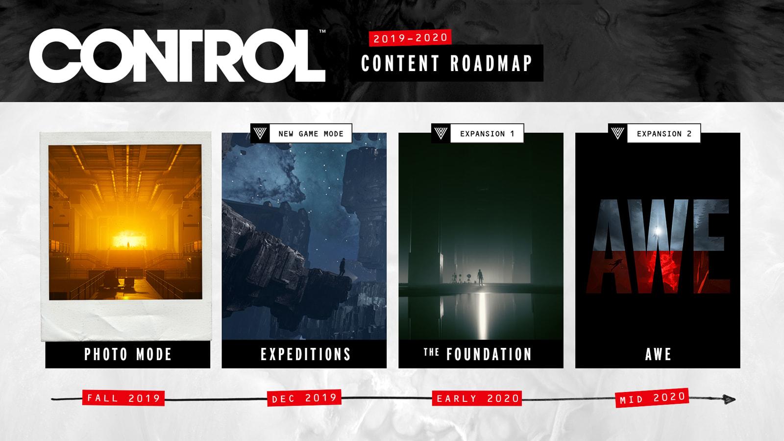 'Control' game roadmap